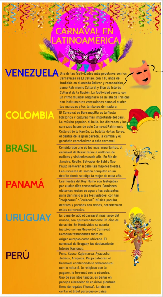 Infografía Carnaval FEB 15