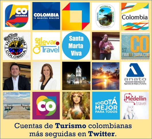 Cuentas de Turismo Colombianas