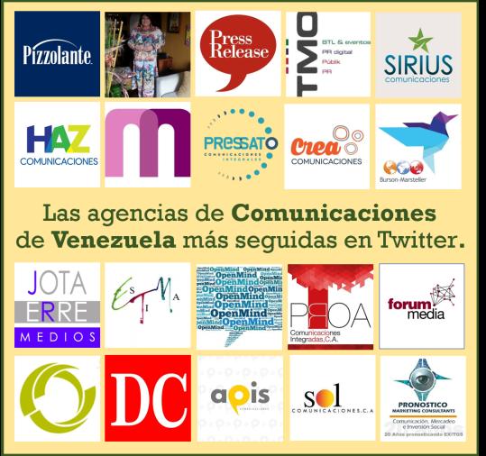 Agencias de Venezuela