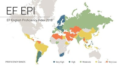 EF-English-Proficiency-Index-2018